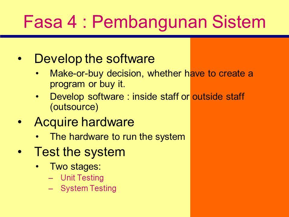 Fasa 4 : Pembangunan Sistem