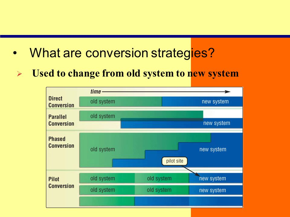 What are conversion strategies