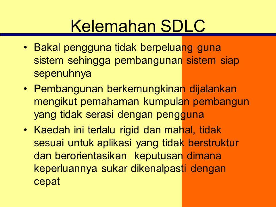 Kelemahan SDLC Bakal pengguna tidak berpeluang guna sistem sehingga pembangunan sistem siap sepenuhnya.