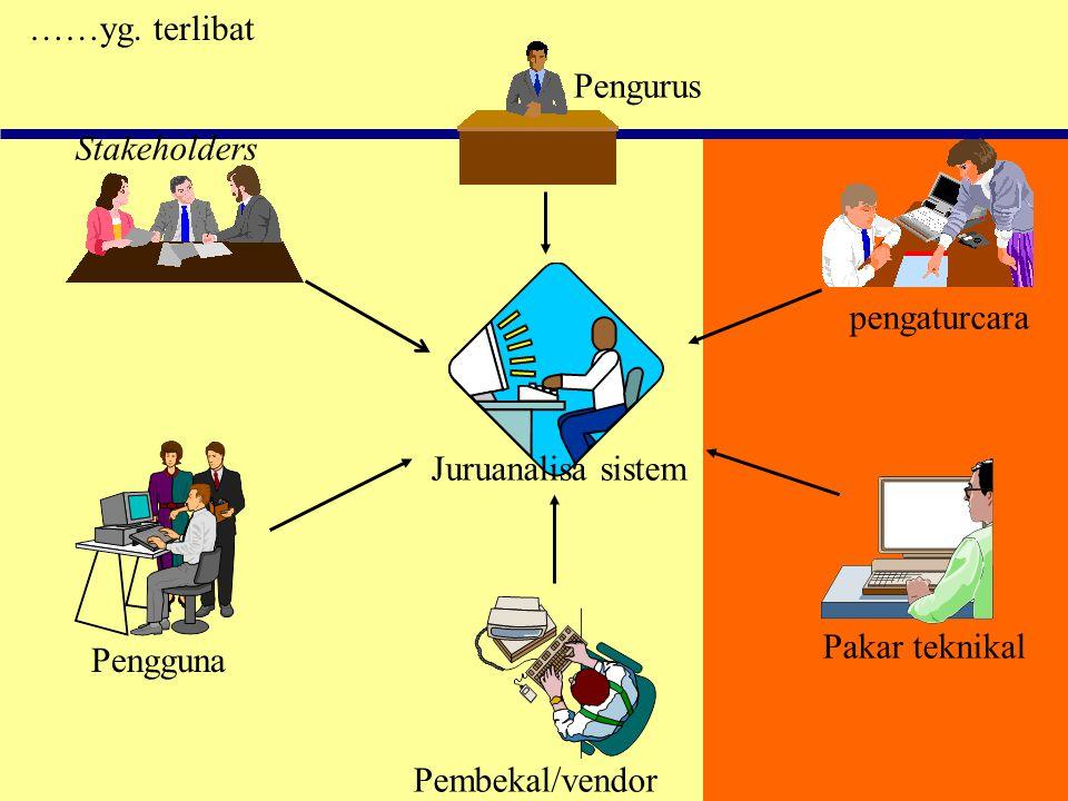 ……yg. terlibat Pengurus. Stakeholders. pengaturcara. Juruanalisa sistem. Pakar teknikal. Pengguna.