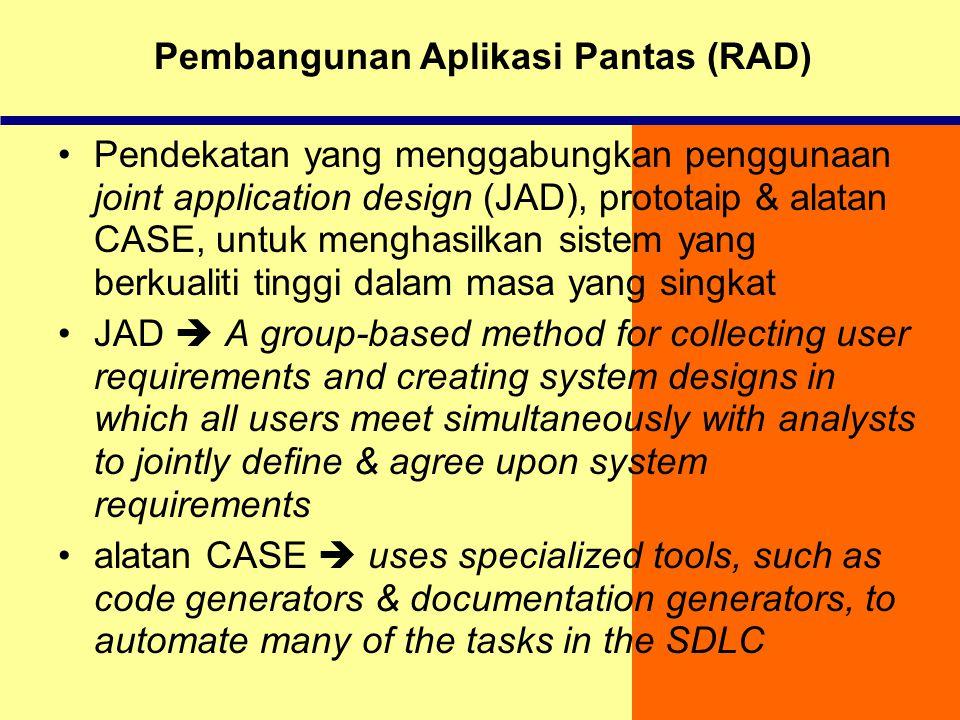 Pembangunan Aplikasi Pantas (RAD)