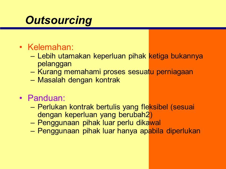 Outsourcing Kelemahan: Panduan: