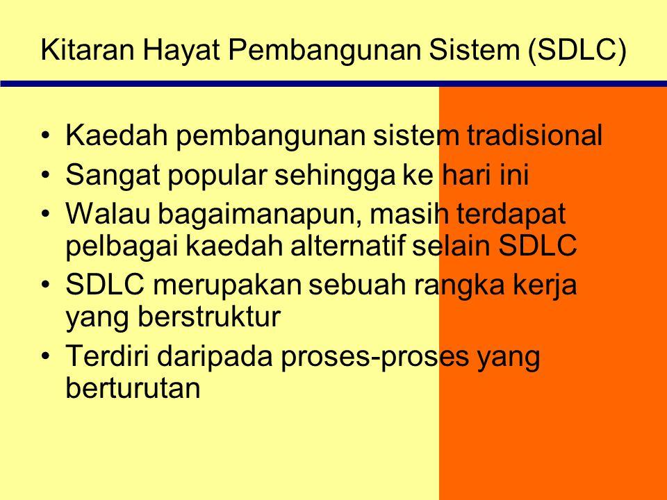 Kitaran Hayat Pembangunan Sistem (SDLC)