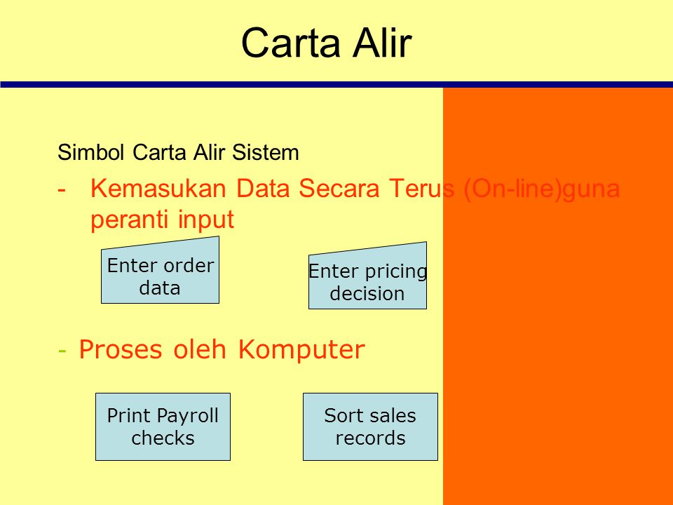 Carta Alir Proses oleh Komputer