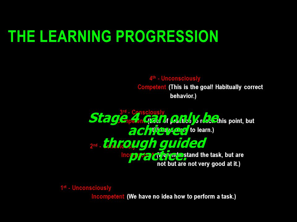 The Learning Progression