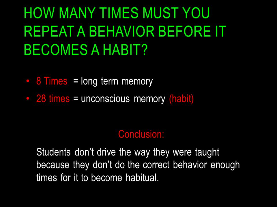 How many times must you repeat a behavior before it becomes a habit