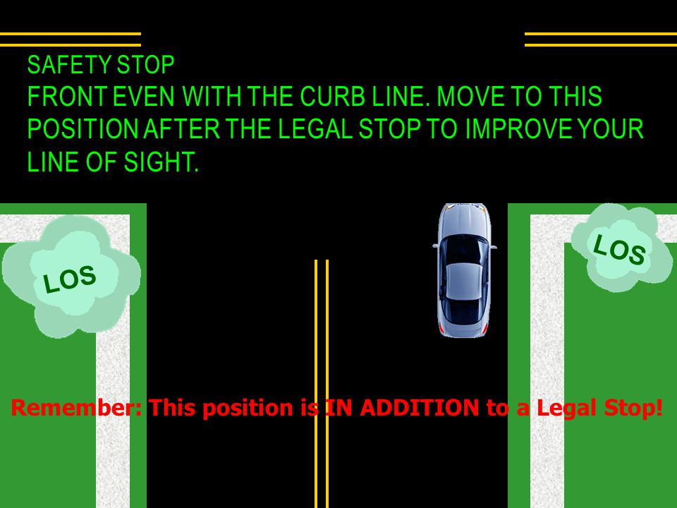 Safety Stop Front even with the curb line