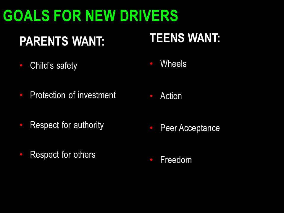 Goals for New Drivers TEENS WANT: PARENTS WANT: Wheels Child's safety