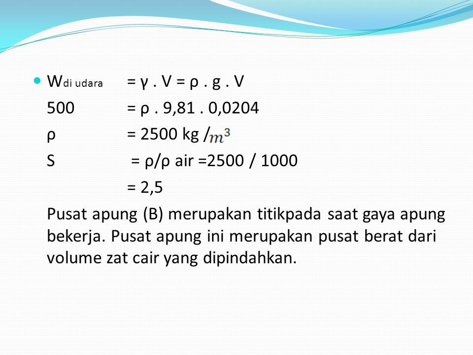 Wdi udara = γ . V = ρ . g . V 500 = ρ . 9,81 . 0,0204. ρ = 2500 kg / S = ρ/ρ air =2500 / 1000.