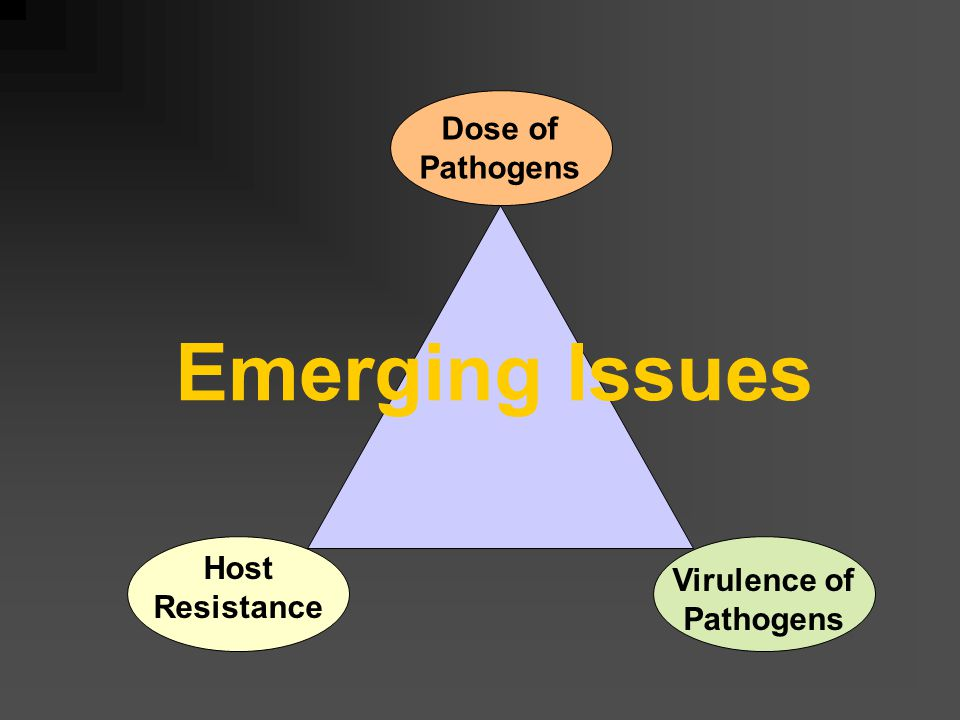 Virulence of Pathogens