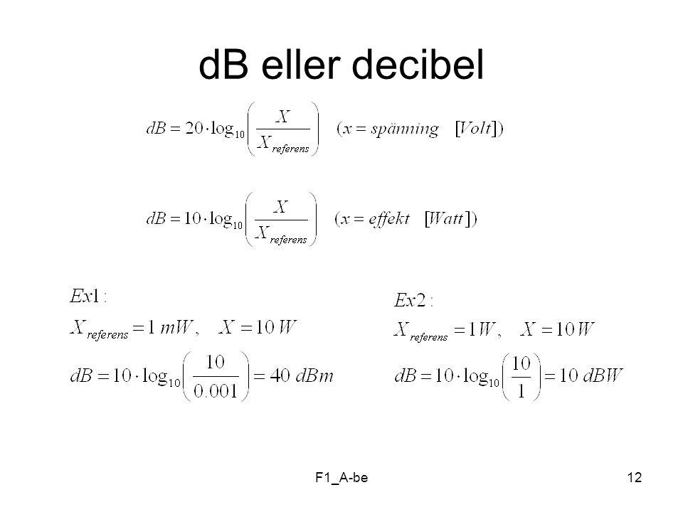 dB eller decibel F1_A-be