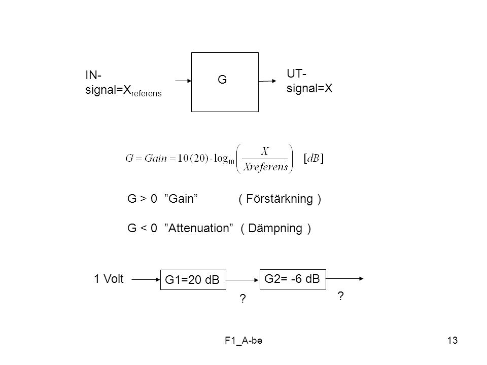 G > 0 Gain ( Förstärkning ) G < 0 Attenuation ( Dämpning )