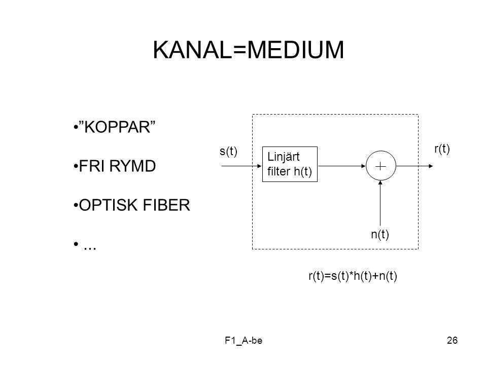 KANAL=MEDIUM KOPPAR FRI RYMD OPTISK FIBER ... r(t) s(t)