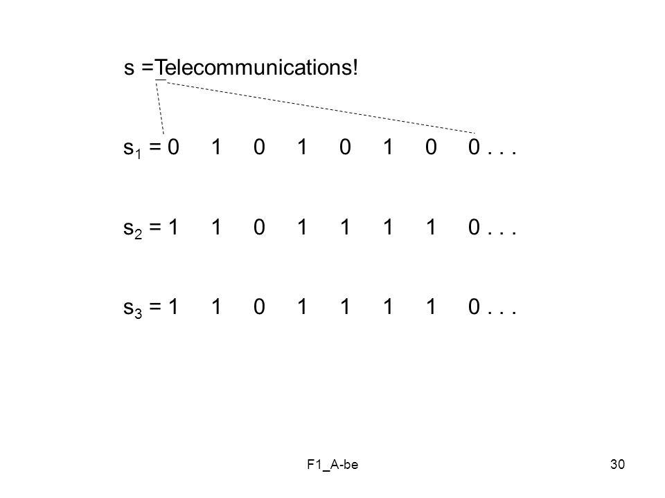 s =Telecommunications!