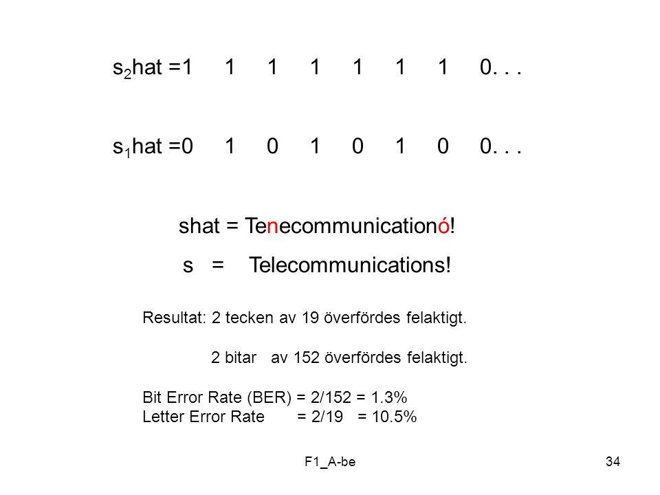 shat = Tenecommunicationó! s = Telecommunications!