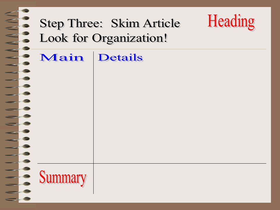 Heading Step Three: Skim Article Look for Organization! Main Details Summary