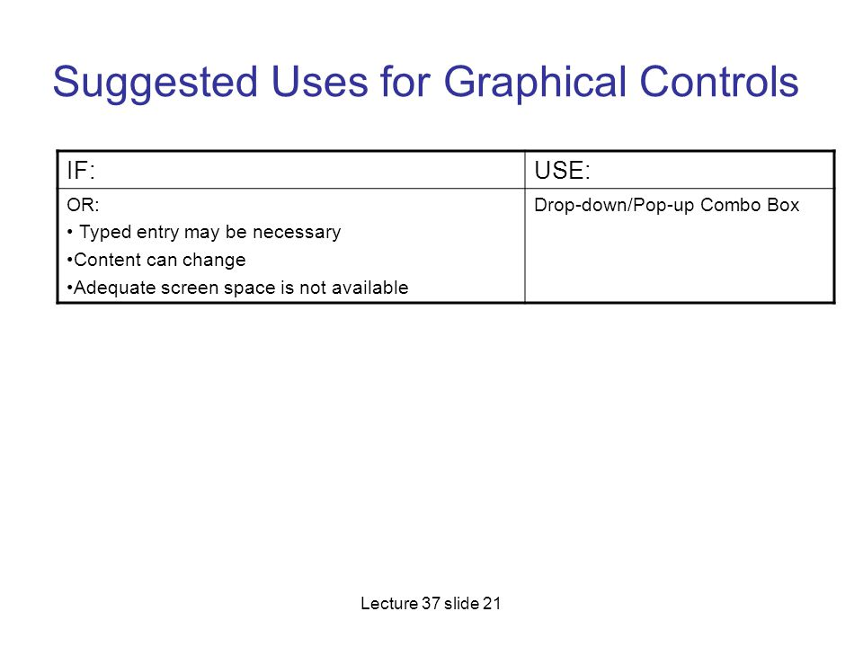 Suggested Uses for Graphical Controls