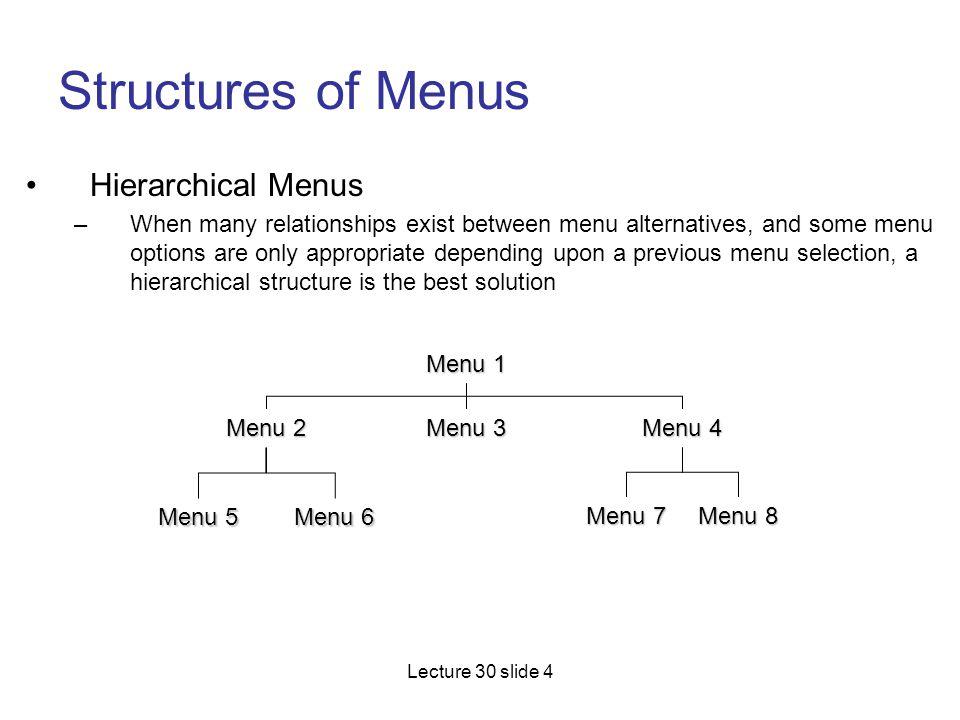 Structures of Menus Hierarchical Menus