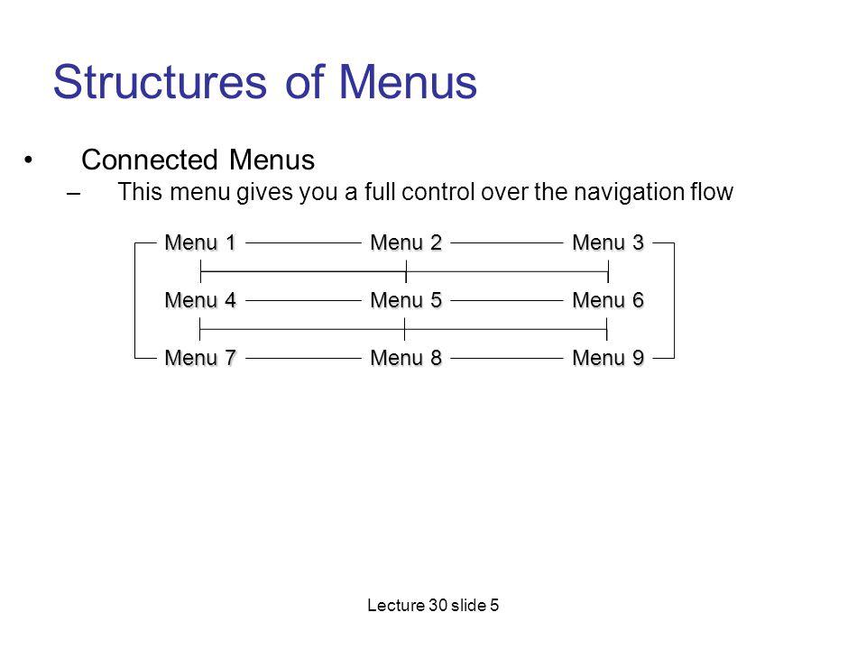 Structures of Menus Connected Menus