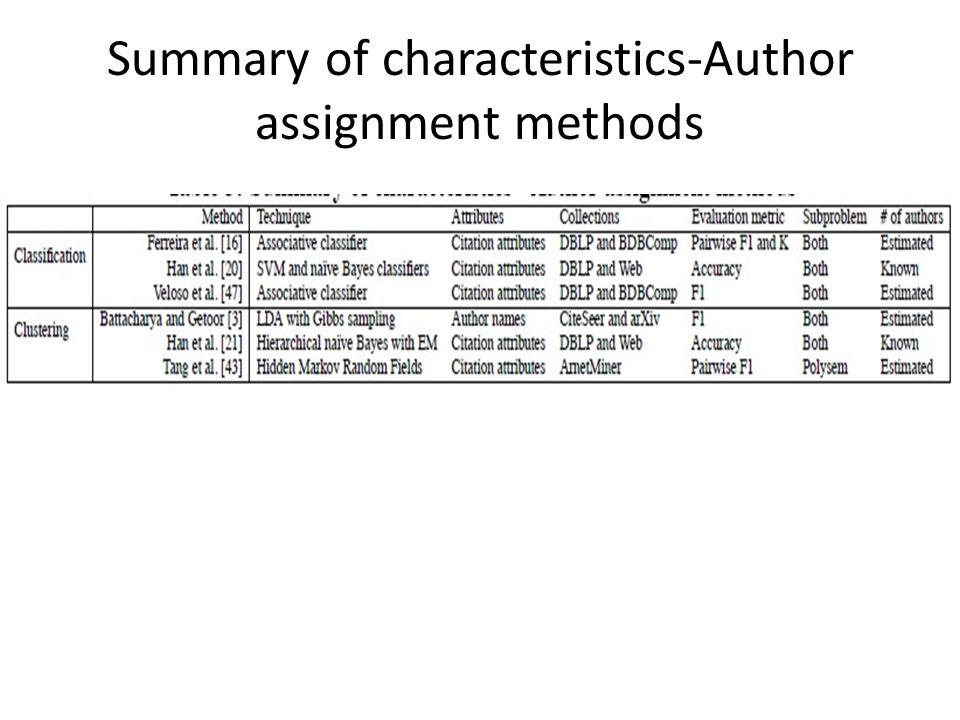 Summary of characteristics-Author assignment methods