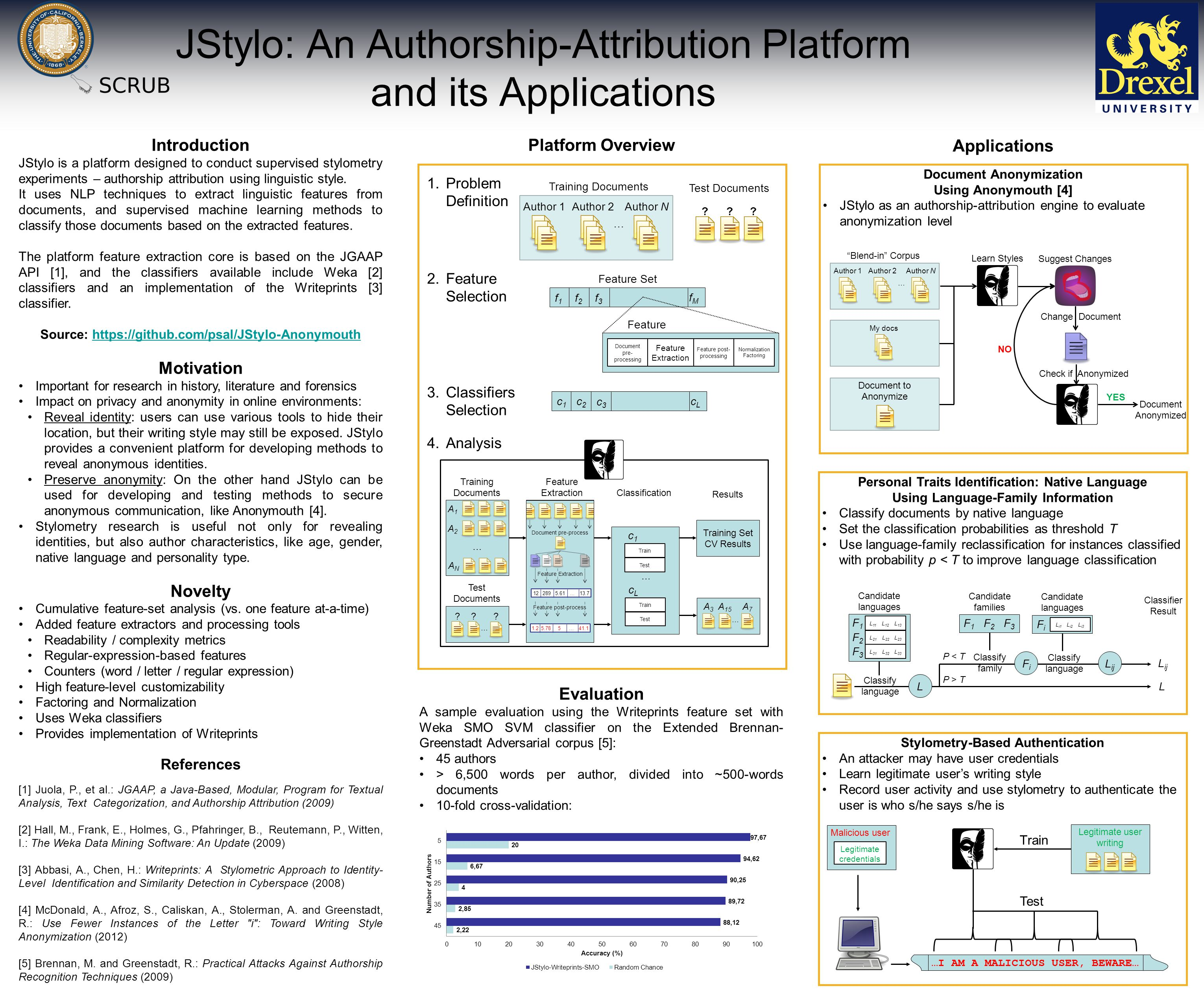 JStylo: An Authorship-Attribution Platform and its Applications