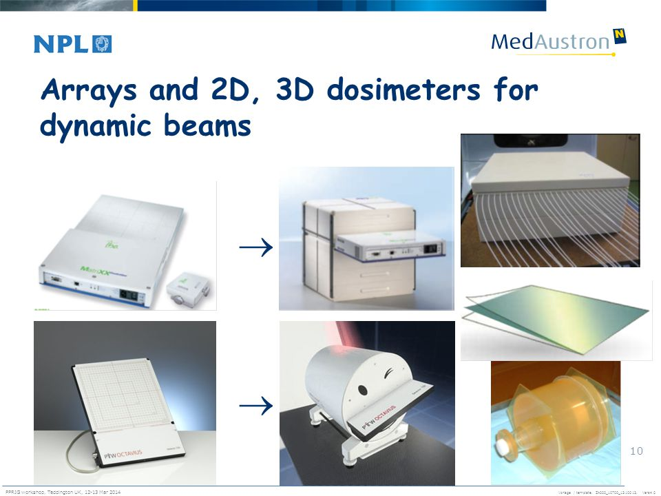 Arrays and 2D, 3D dosimeters for dynamic beams