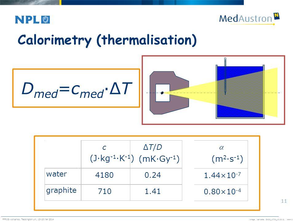 Calorimetry (thermalisation)