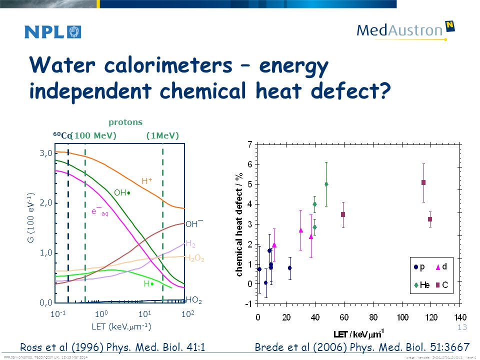 Water calorimeters – energy independent chemical heat defect