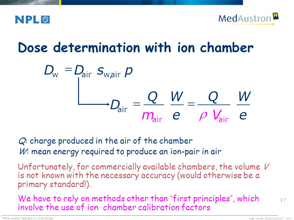 Dose determination with ion chamber