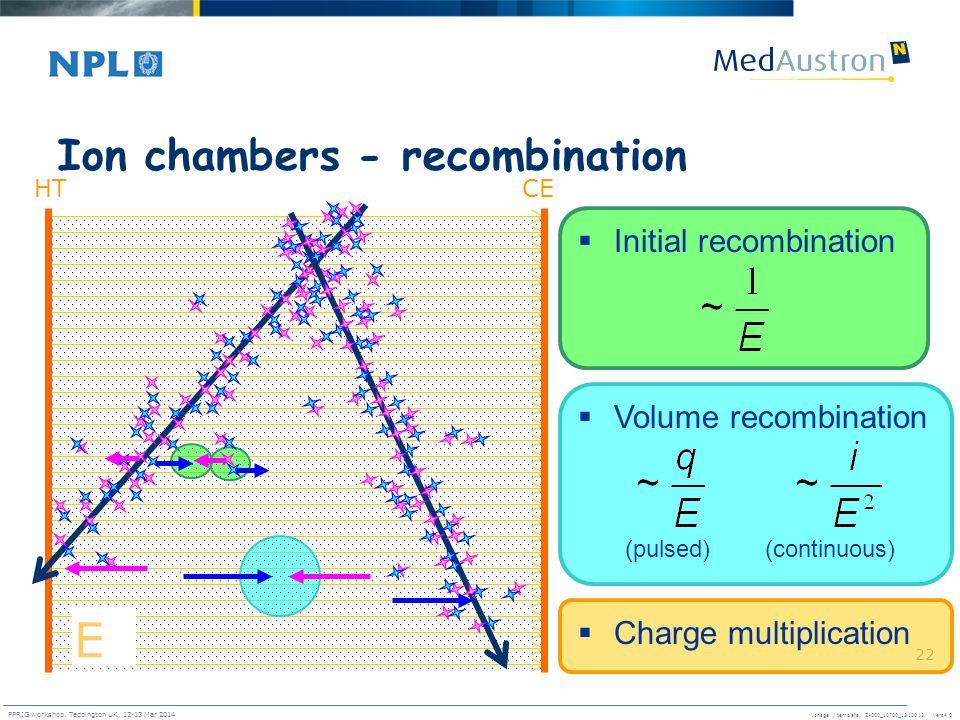 Ion chambers - recombination