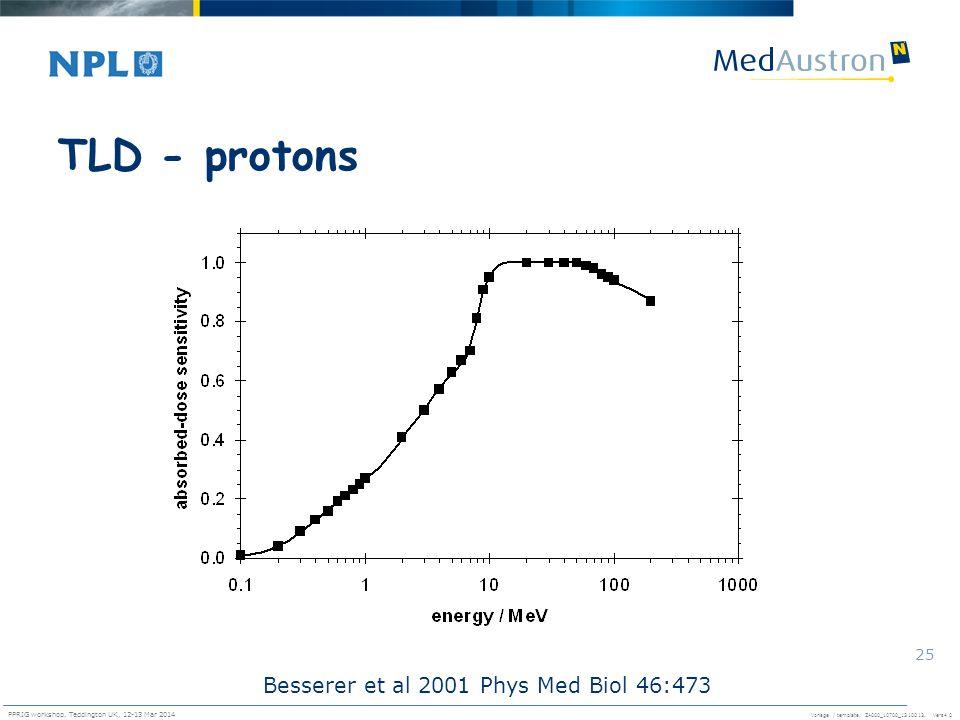 TLD - protons Besserer et al 2001 Phys Med Biol 46:473