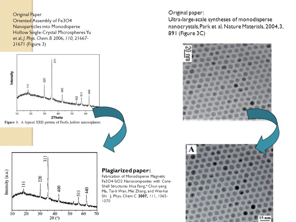 Original paper: Ultra-large-scale syntheses of monodisperse nanocrystals, Park et al. Nature Materials, 2004, 3, 891 (Figure 3C)