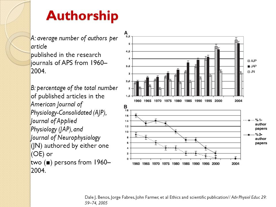 Authorship A: average number of authors per article