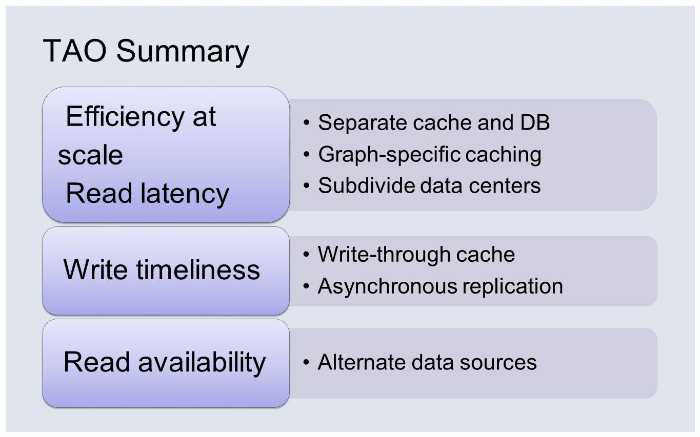 TAO Summary Efficiency at scale Read latency Write timeliness
