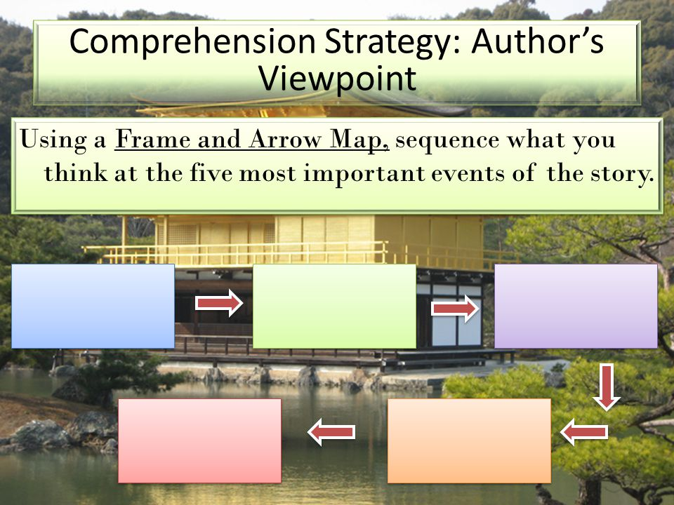 Comprehension Strategy: Author's Viewpoint