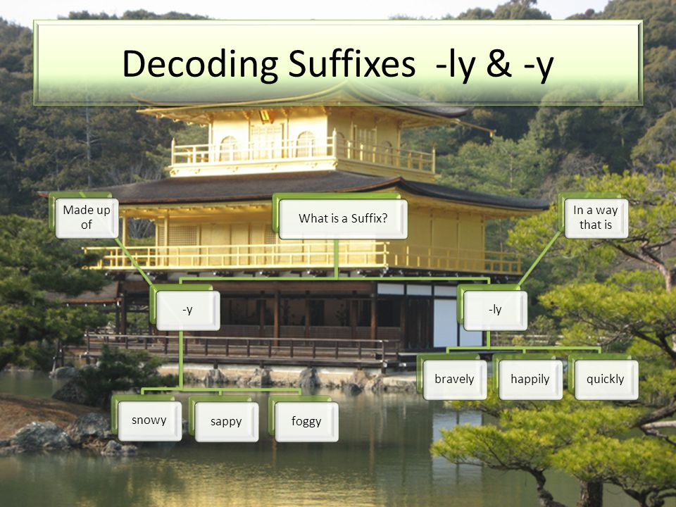 Decoding Suffixes -ly & -y