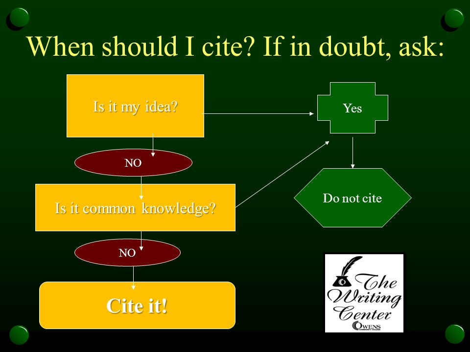 When should I cite If in doubt, ask: