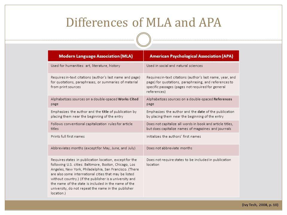 Differences of MLA and APA
