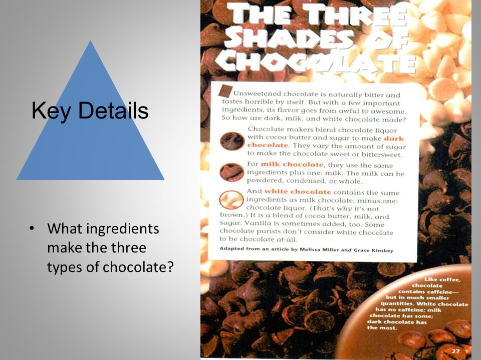 Key Details What ingredients make the three types of chocolate