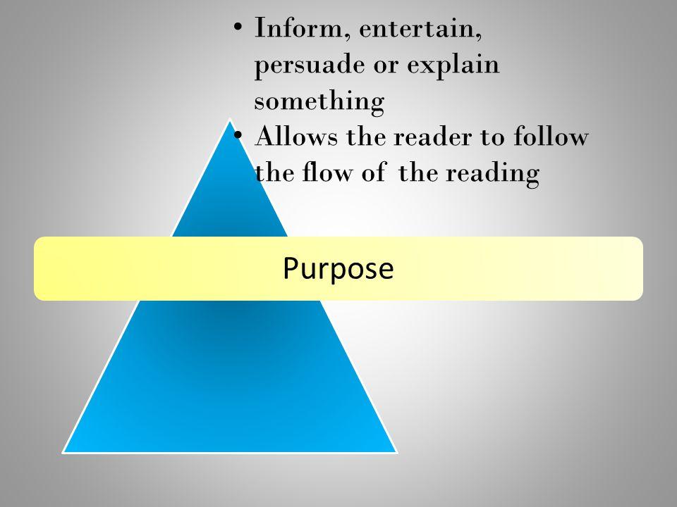 Purpose Inform, entertain, persuade or explain something