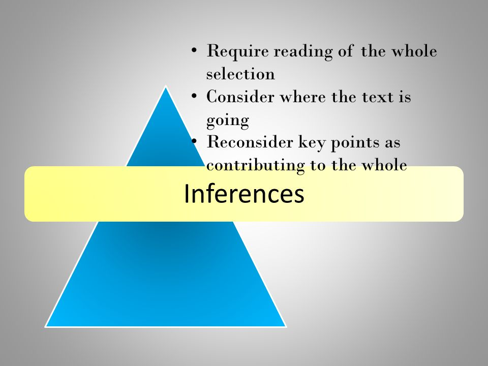 Inferences Require reading of the whole selection