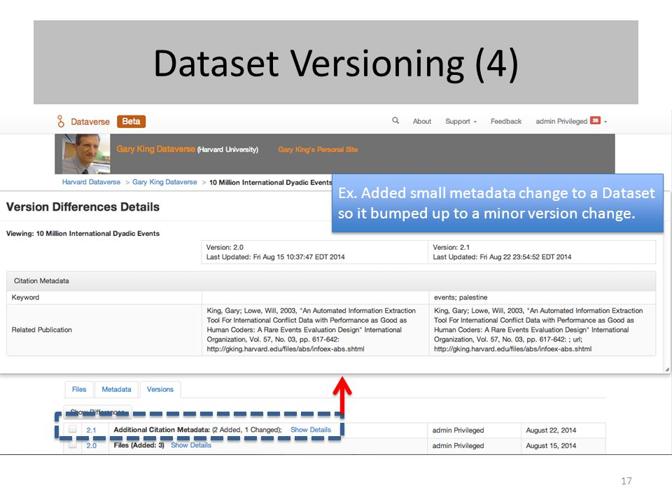 Dataset Versioning (4) Ex. Added small metadata change to a Dataset so it bumped up to a minor version change.