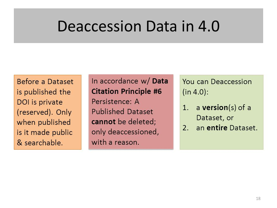 Deaccession Data in 4.0 Before a Dataset is published the DOI is private (reserved). Only when published is it made public & searchable.