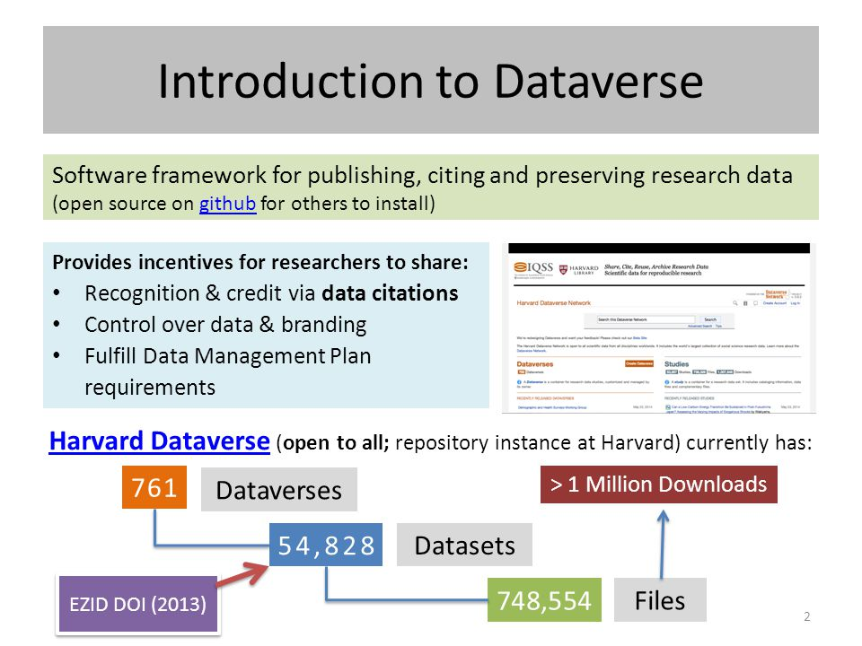 Introduction to Dataverse