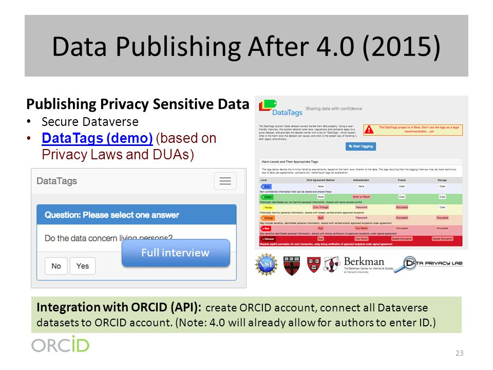 Data Publishing After 4.0 (2015)