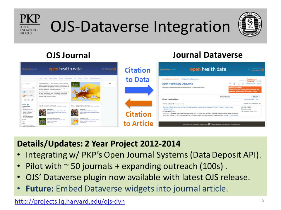 OJS-Dataverse Integration