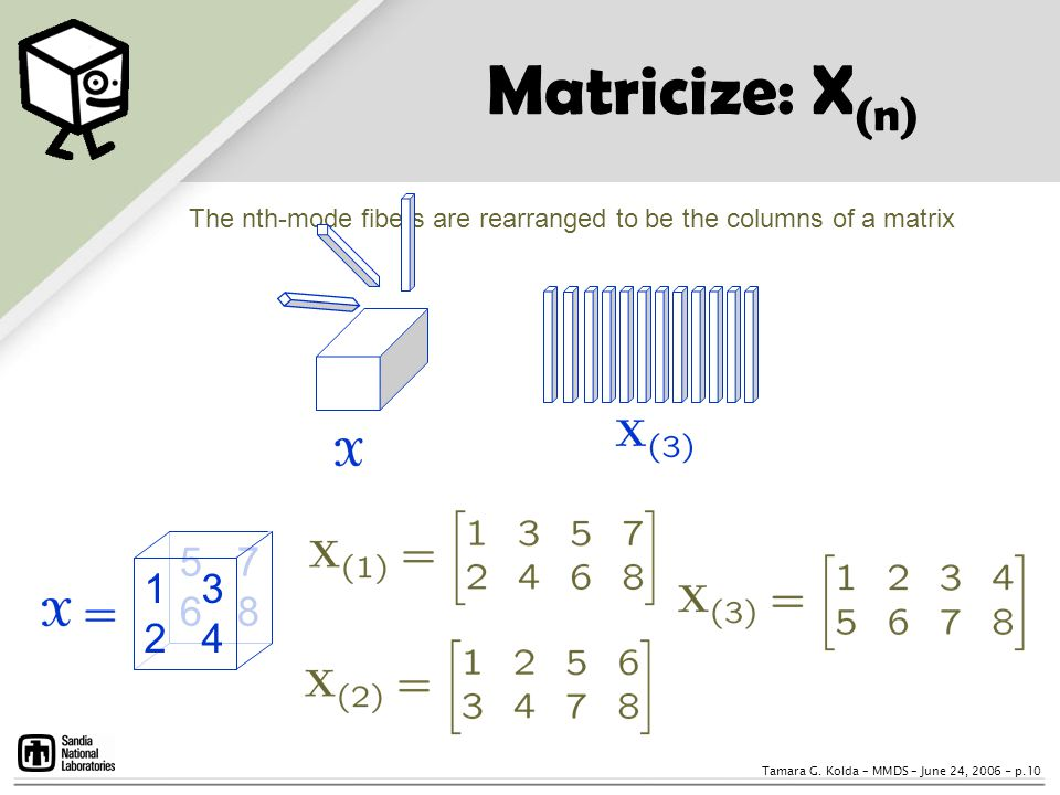 Matricize: X(n) The nth-mode fibers are rearranged to be the columns of a matrix.