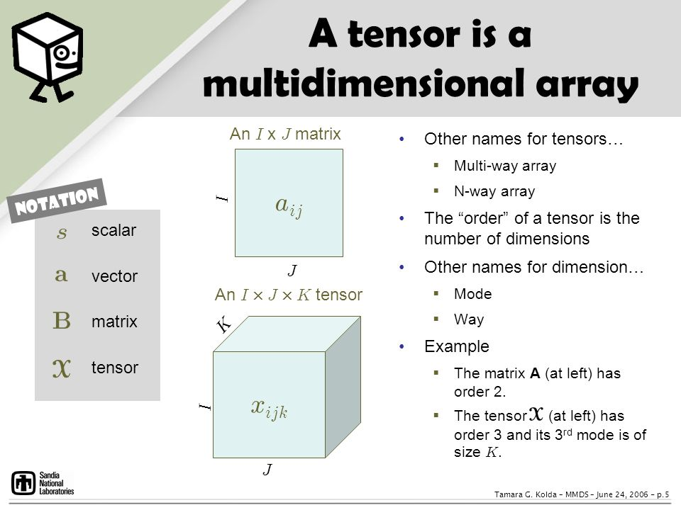 A tensor is a multidimensional array
