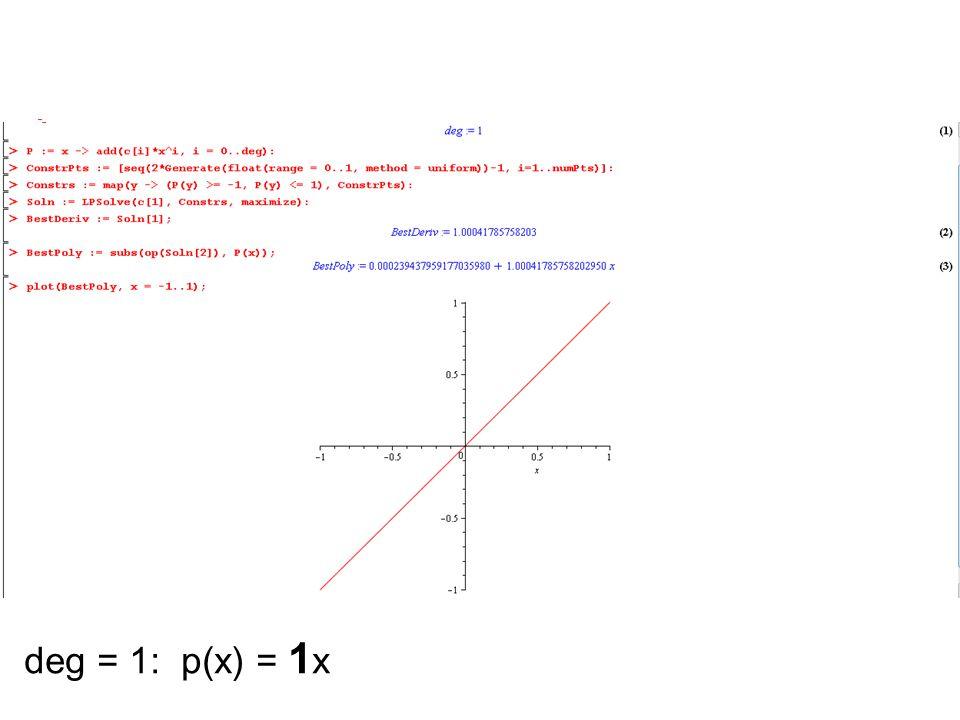 deg = 1: p(x) = 1x