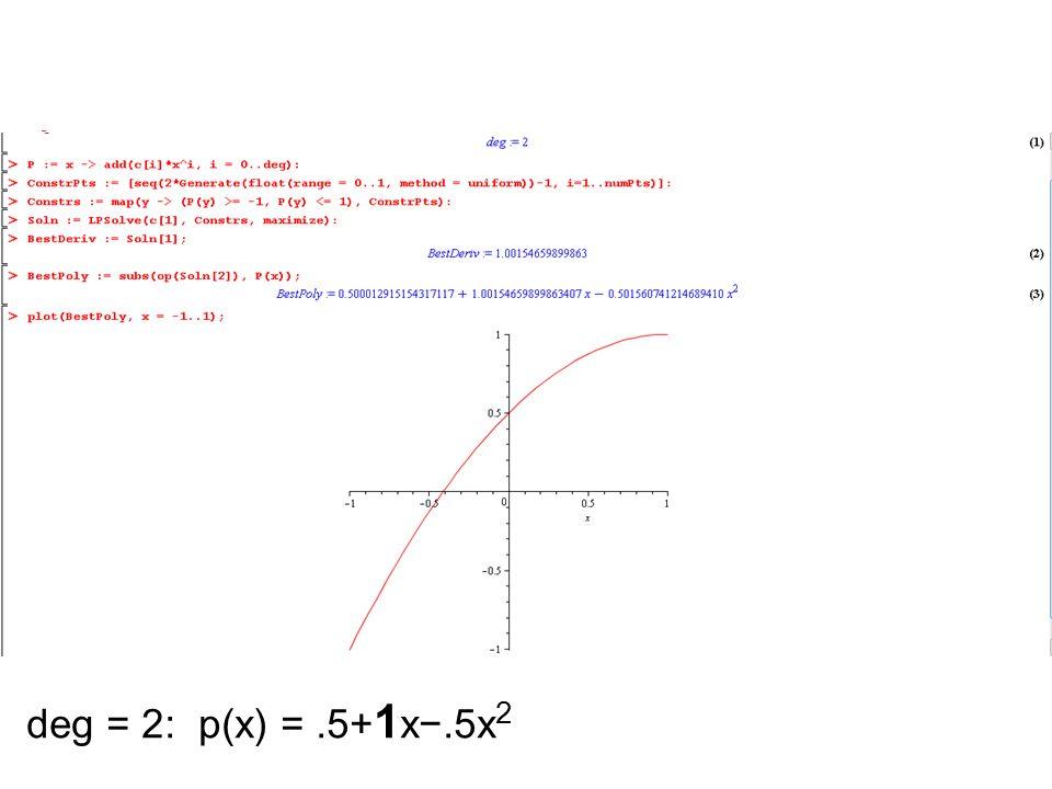 deg = 2: p(x) = .5+1x−.5x2